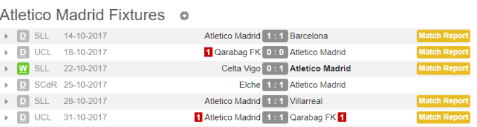atleti fixtures before deportivo.PNG